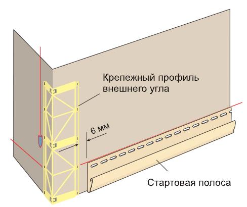 сайдингом схема установки