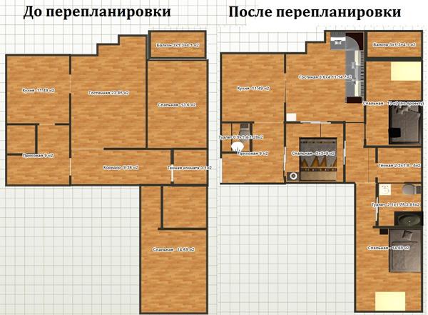 Ремонт квартир в Новосибирске Все виды ремонта по низким