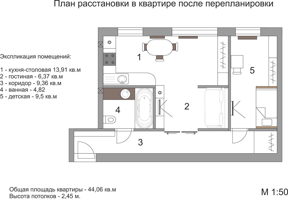 Проект перепланировки квартиры: цена для однокомнатной