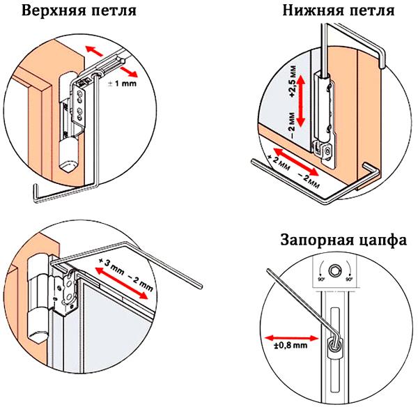 Ручка для алюминиевых окон с ключом