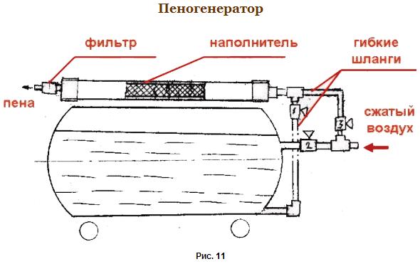 Чертежи пеногенератор для пеноизола